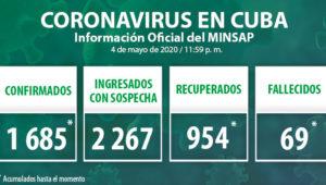 Coronavirus-in-cuba