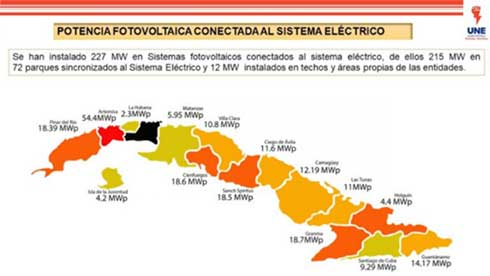 strategy-for-electricity-generation